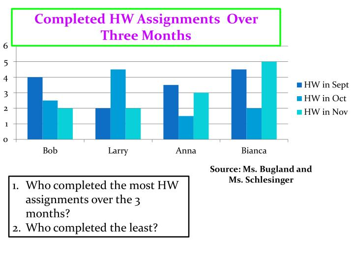 Completed HW Assignments
