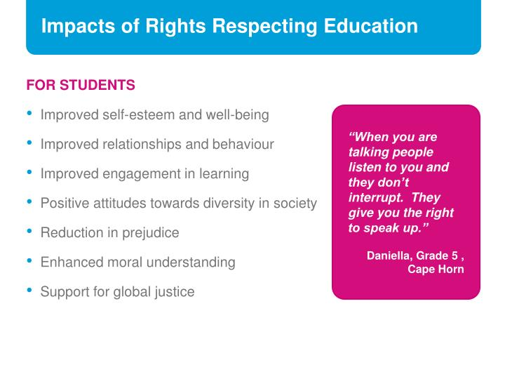 Impacts of Rights Respecting Education