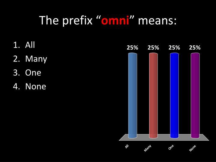 "The prefix """