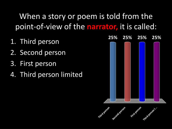 When a story or poem is told from the point-of-view of the