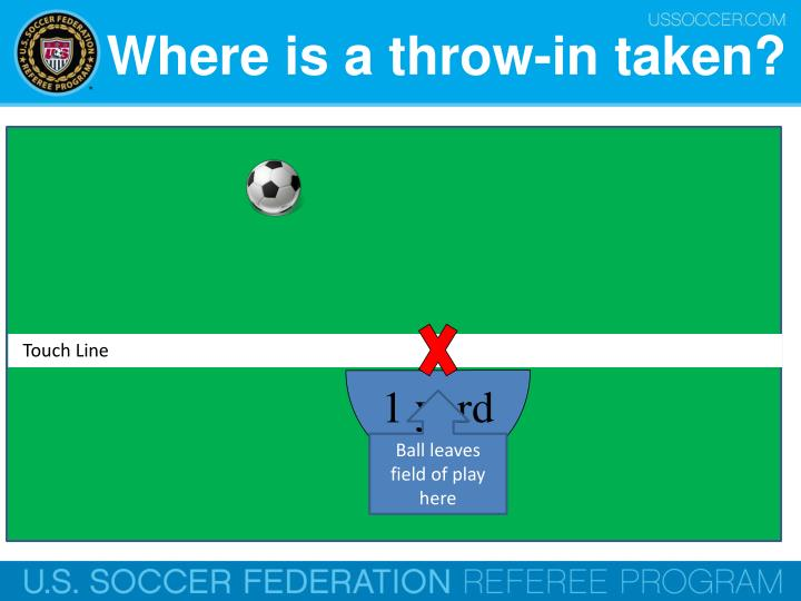 Where is a throw-in taken?