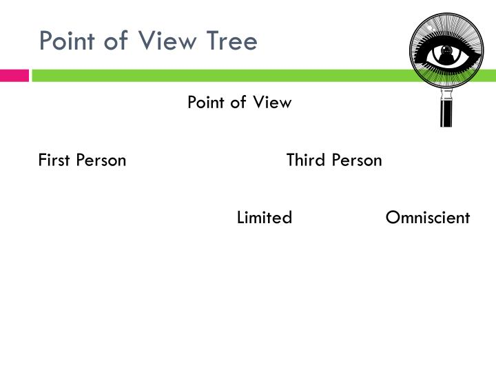 Point of View Tree