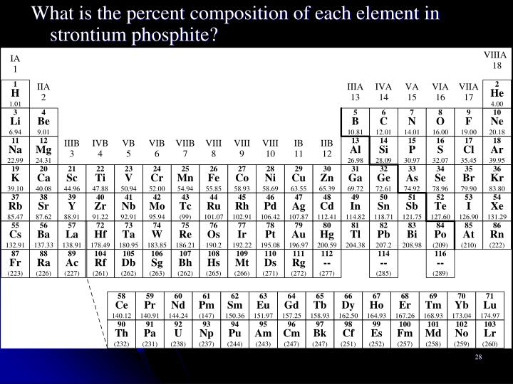 What is the percent composition of each element in strontium phosphite?
