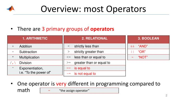 Overview most operators