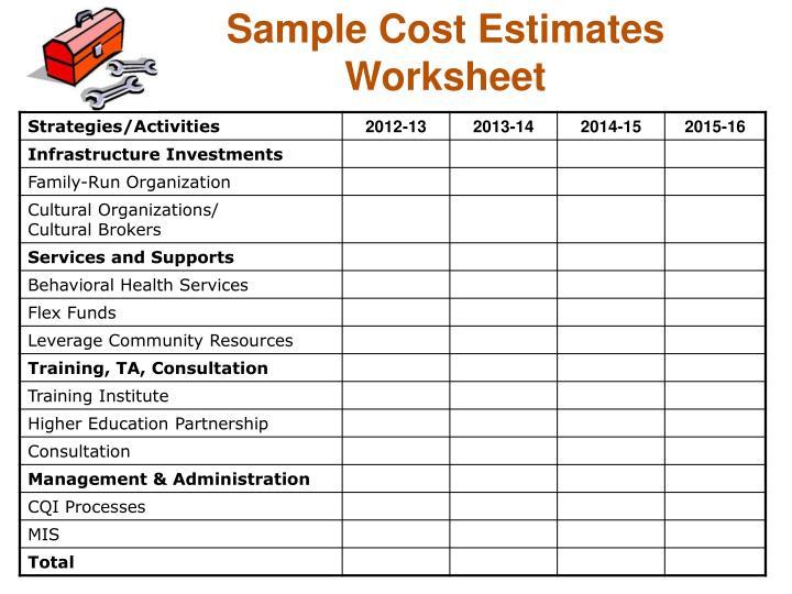 Sample Cost Estimates Worksheet