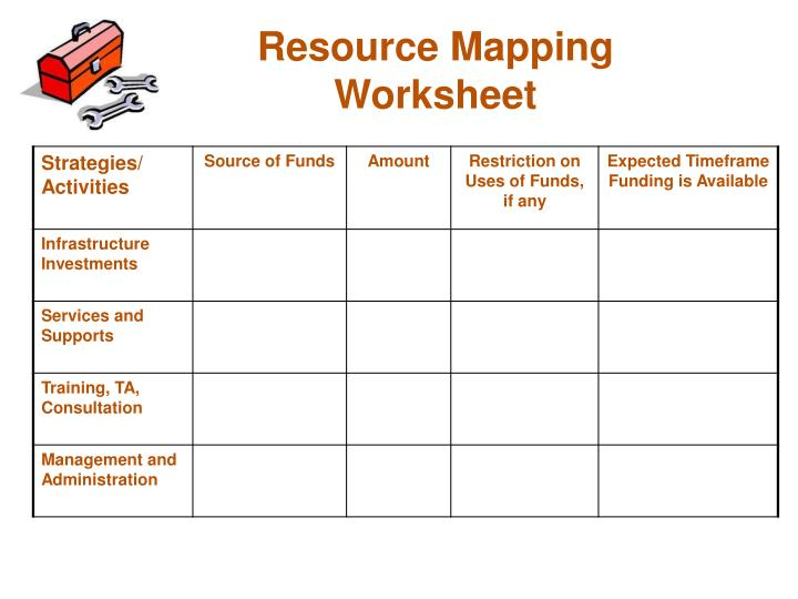 Resource Mapping Worksheet