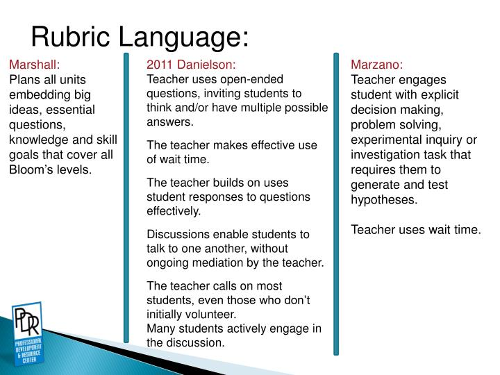 Rubric Language: