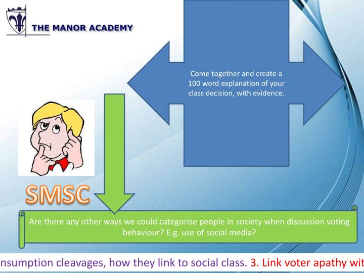 Come together and create a 100 word explanation of your class decision, with evidence.