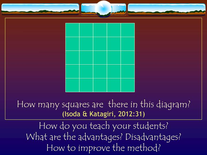 How many squares are  there in this diagram?