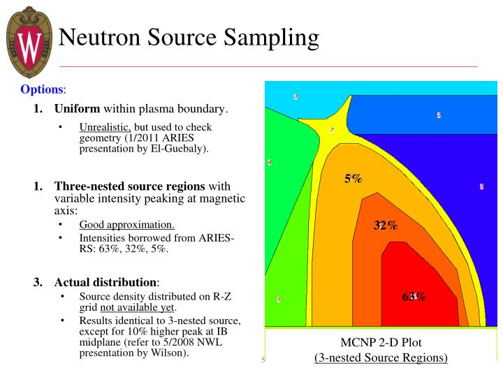 Neutron Source Sampling