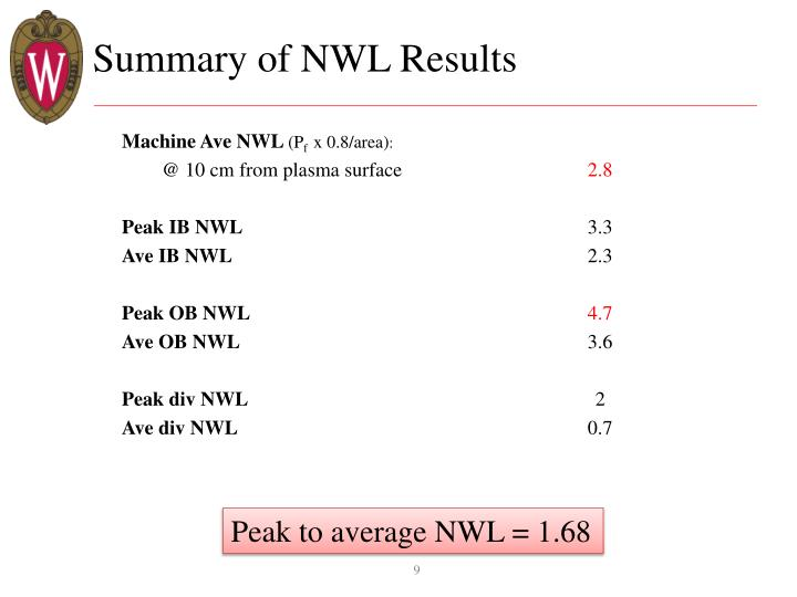 Summary of NWL Results