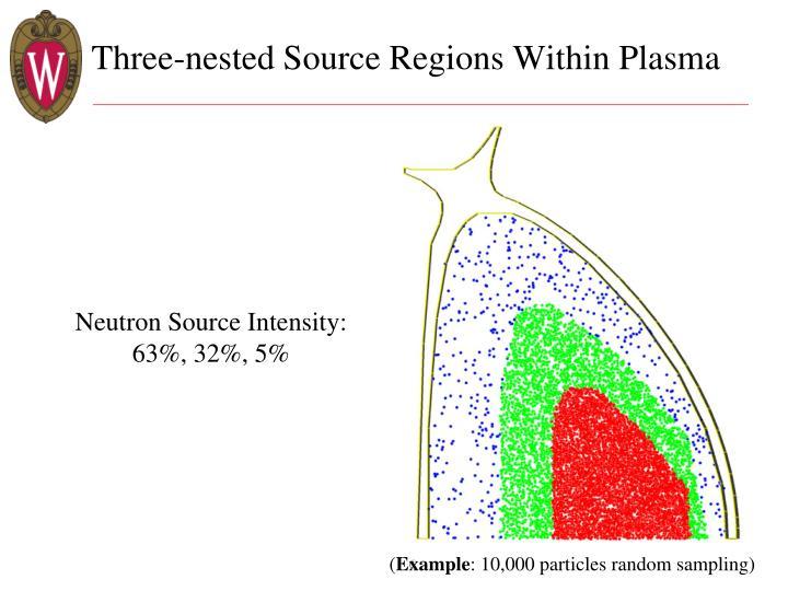 Three-nested Source Regions Within Plasma