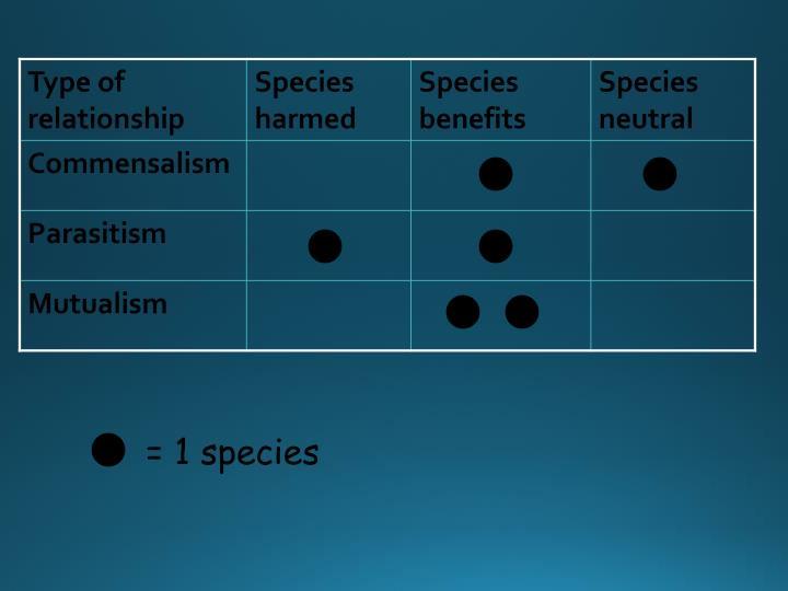 = 1 species