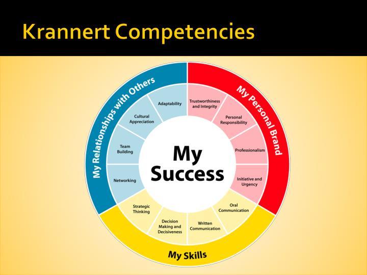 Krannert Competencies