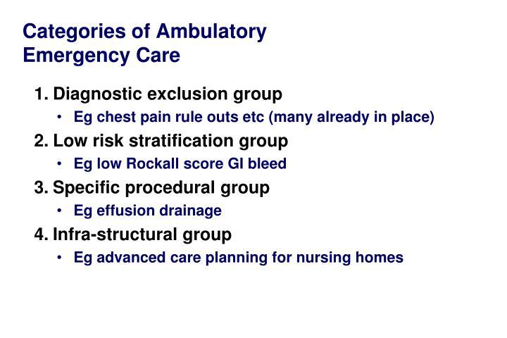 Categories of Ambulatory