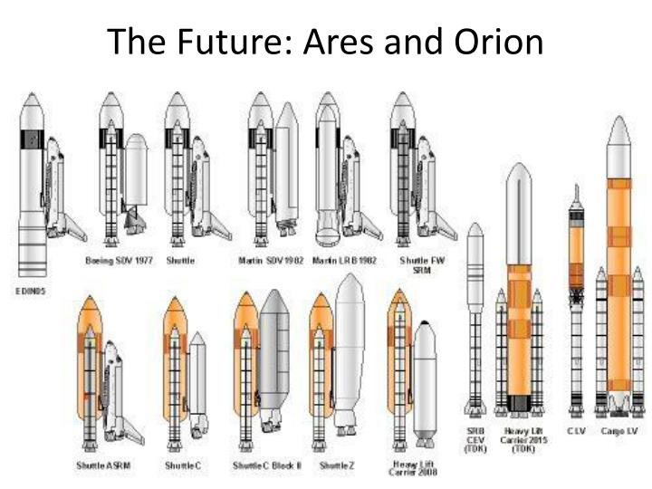The Future: Ares and Orion