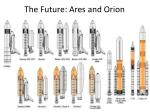 the future ares and orion