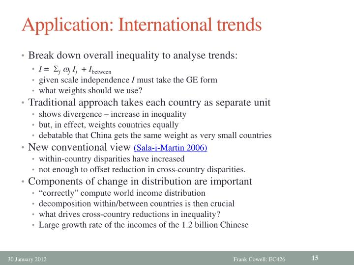 Application: International trends