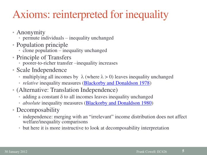 Axioms: reinterpreted for inequality
