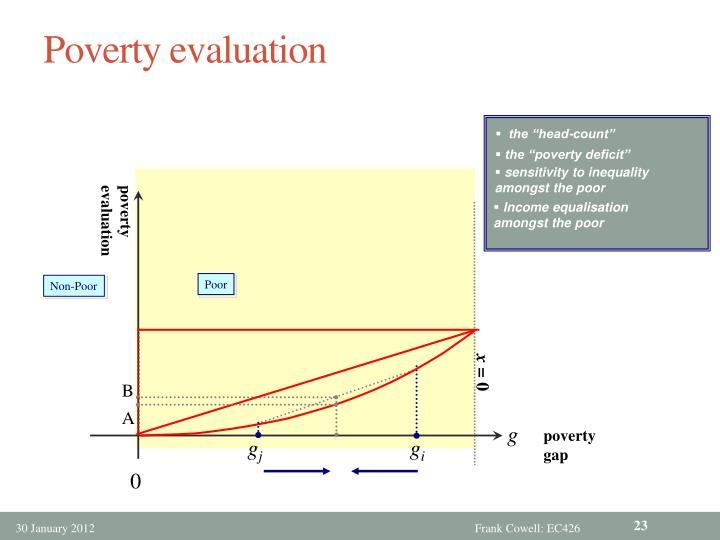Poverty evaluation