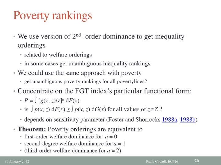 Poverty rankings