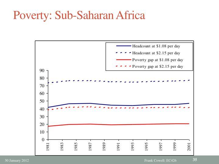 Poverty: Sub-Saharan Africa