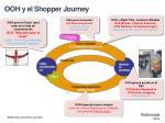 ooh y el shopper journey4