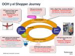 ooh y el shopper journey5