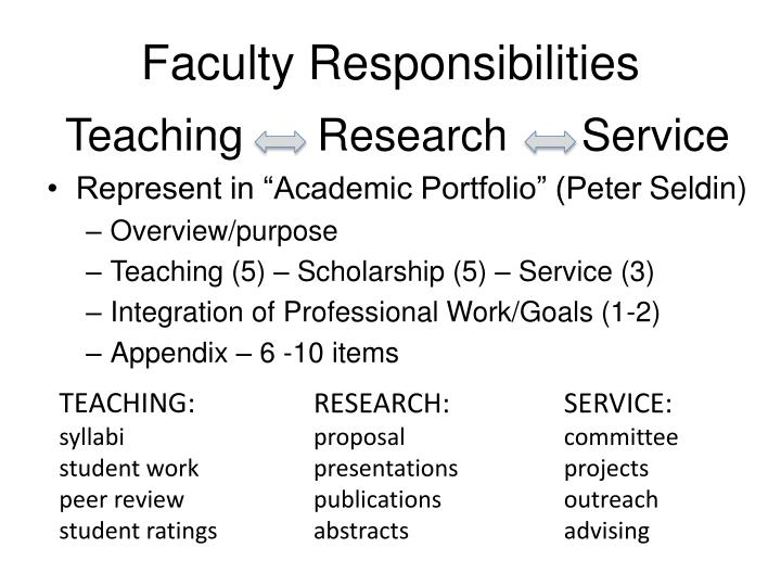 Faculty Responsibilities