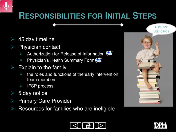 Responsibilities for Initial Steps