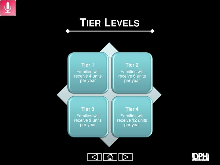 Tier Levels