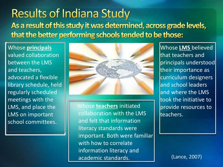 Results of Indiana Study