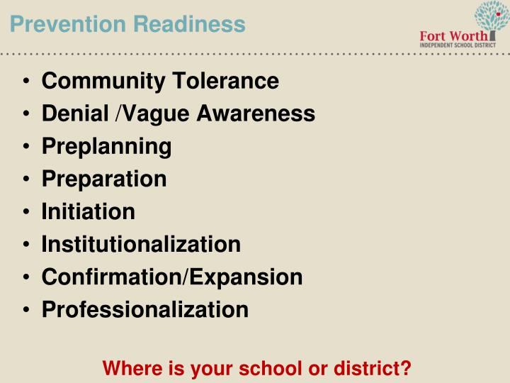 Prevention Readiness
