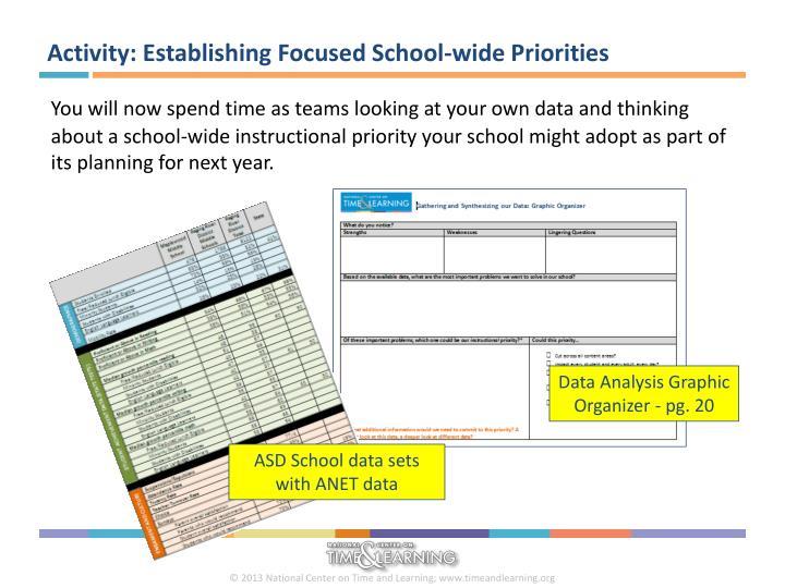 Activity: Establishing Focused School-wide Priorities