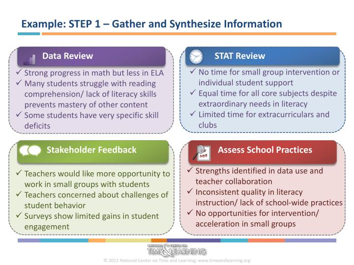 Example: STEP 1 – Gather and Synthesize Information
