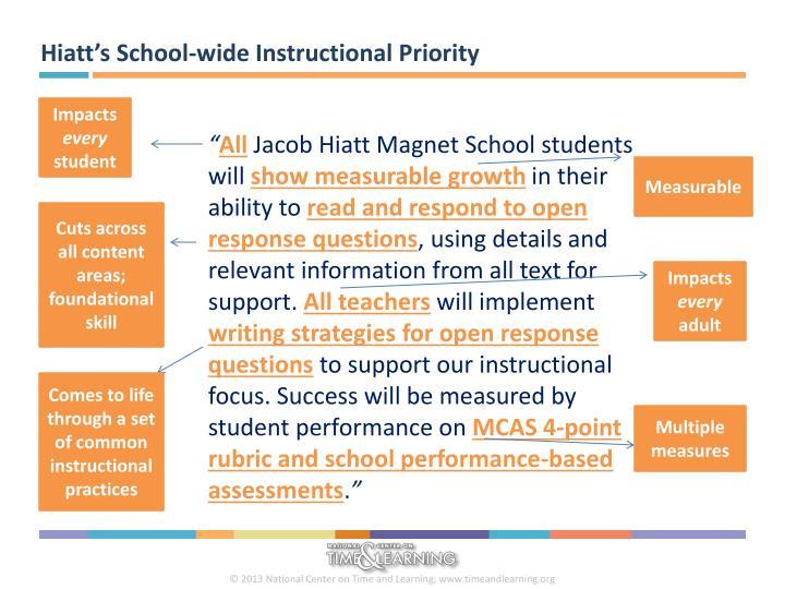 Hiatt's School-wide Instructional Priority