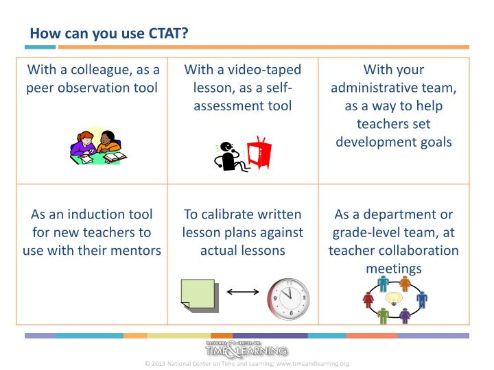 How can you use CTAT?