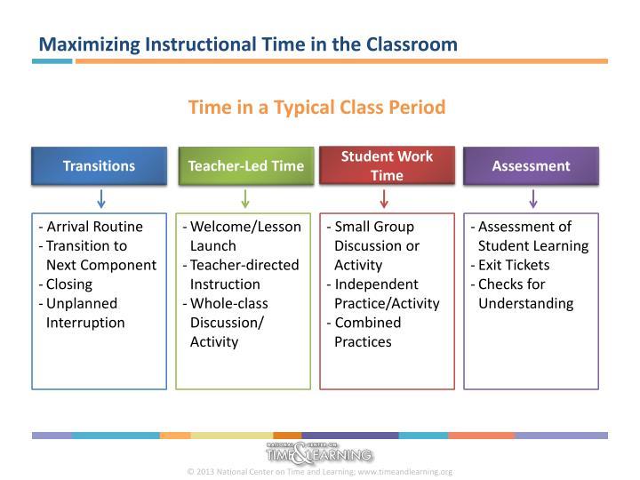 Maximizing Instructional