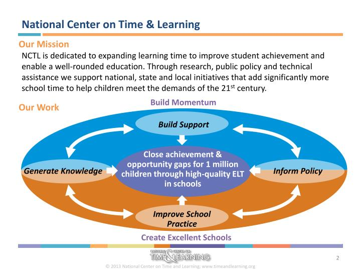 National Center on Time & Learning