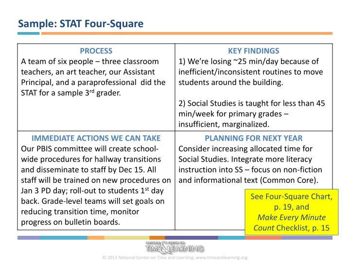 Sample: STAT Four-Square