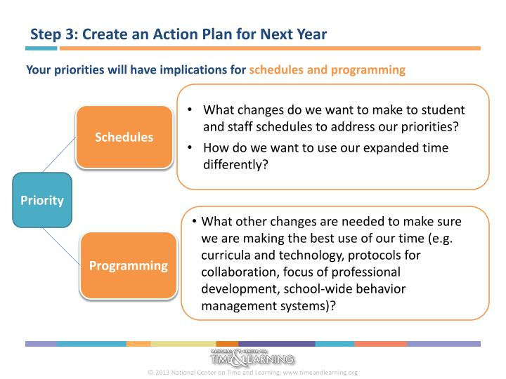 Step 3: Create an Action Plan for Next Year