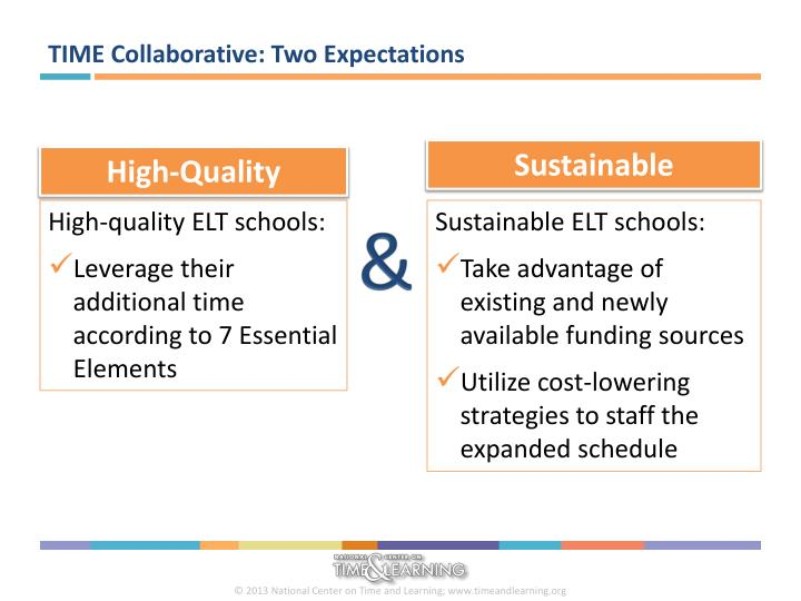 TIME Collaborative: Two Expectations