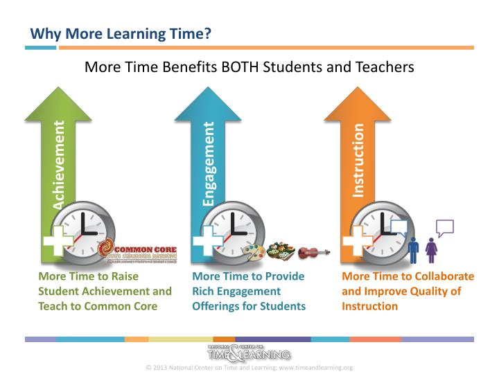 Why More Learning Time?