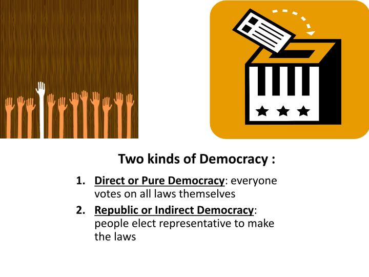 Two kinds of Democracy :