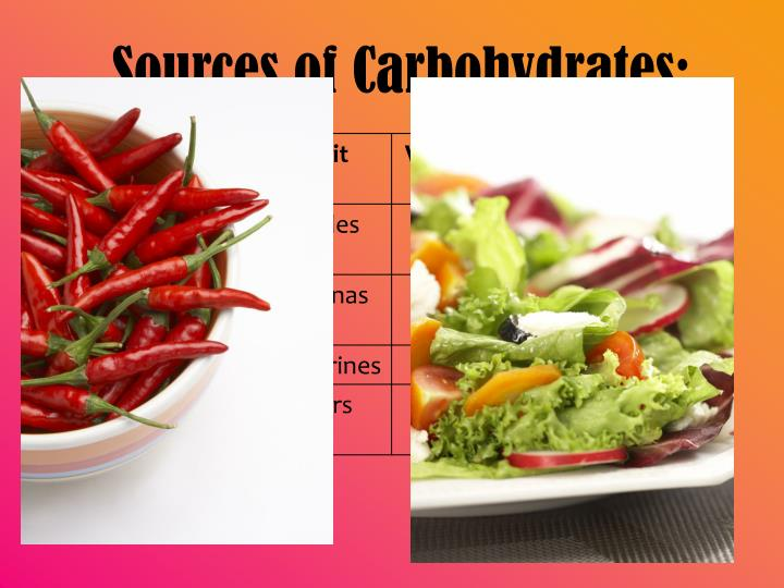 Sources of Carbohydrates:
