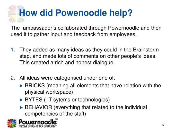 How did Powenoodle help?