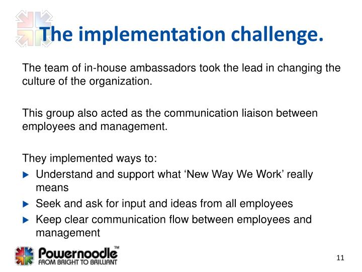 The implementation challenge.