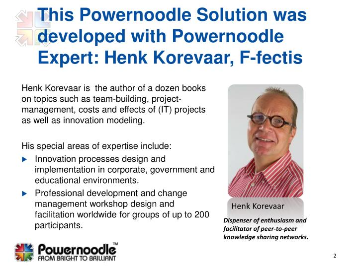 This Powernoodle Solution was developed with Powernoodle Expert: Henk Korevaar, F-