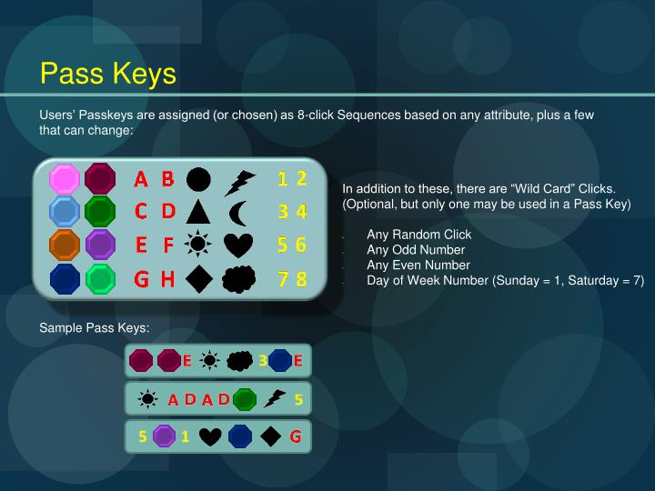 Pass Keys