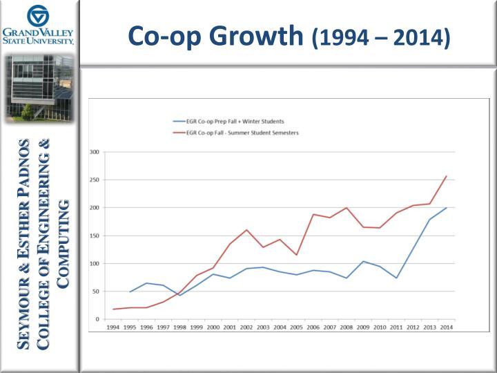 Co-op Growth